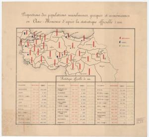 1914 Yılı Nüfus Verileri
